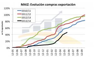 graf mz